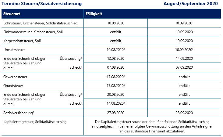 Termine Sozialversicherung August 2020