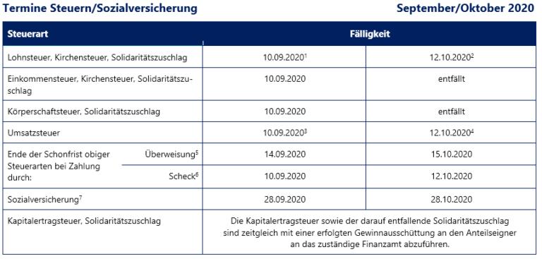 Termine Steuern und Sozialversicherung September 2020