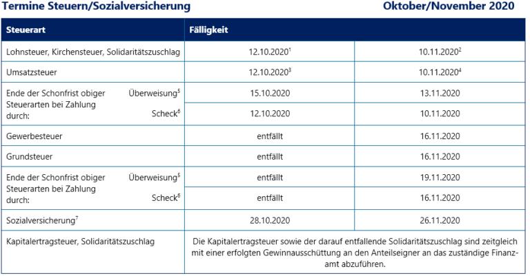 Termine Steuern/Sozialversicherung Oktober/November 2020
